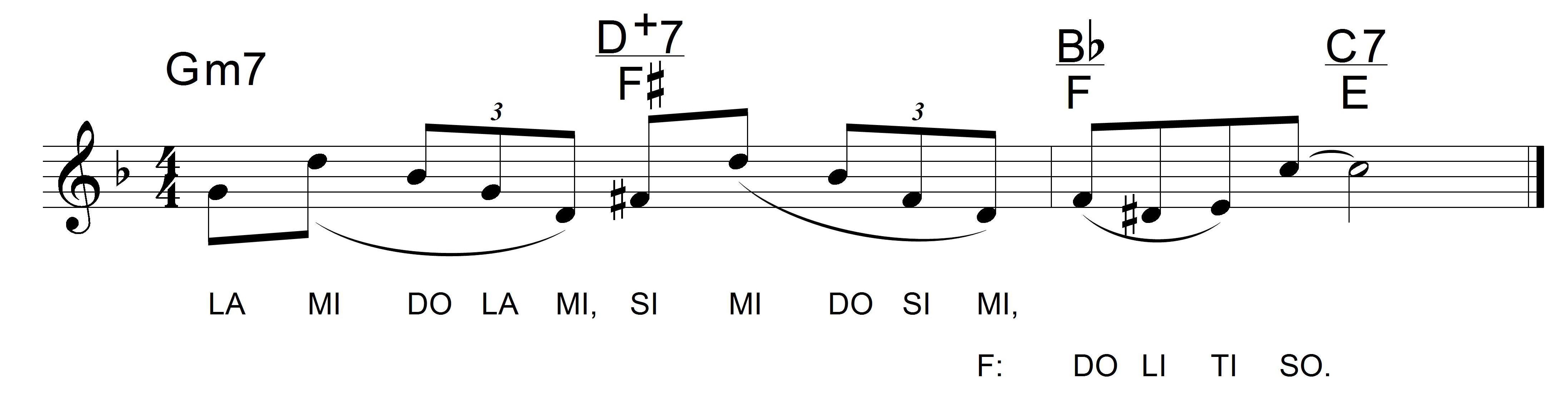 lester young ad lib blues sax solo pdf