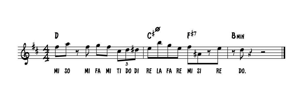 CONFIRMATION FIRST 3 BARS - Alto Sax 1